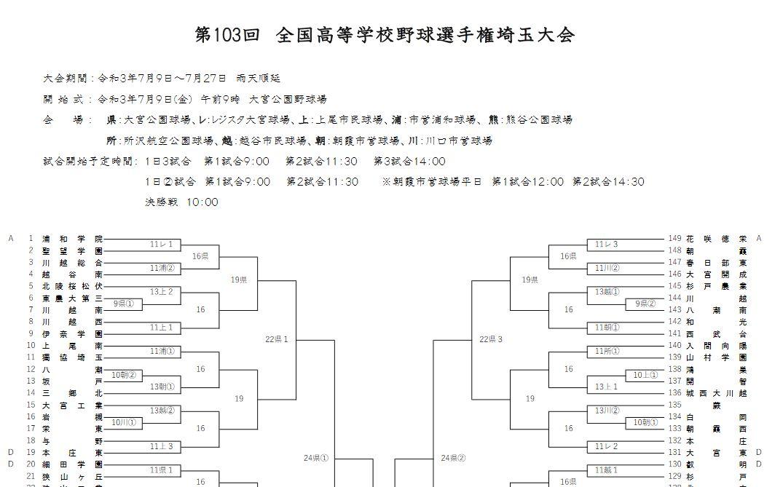 第103回全国高等学校野球選手権埼玉大会組み合わせ