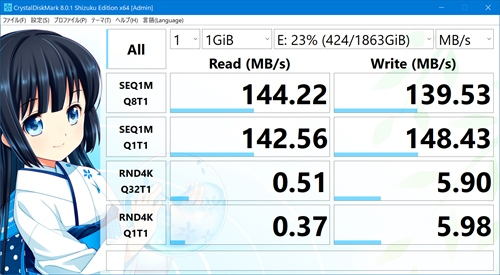 東芝 Canvio HD-TPA2U3-B/N CrystalDiskMarkの結果